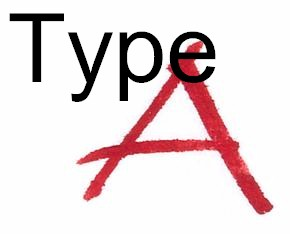 typeapersonalitytraits