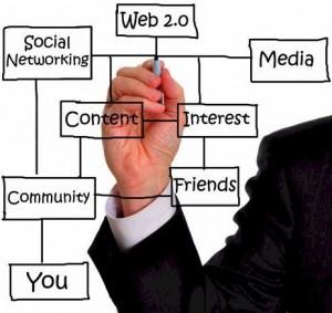 socialmediaengagementforbusiness