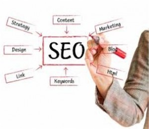 using the proper guidelines for your site using proper seo